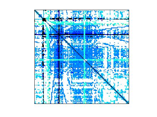Nonzero Pattern of Sandia/ASIC_100k