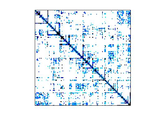 Nonzero Pattern of Sandia/ASIC_100ks