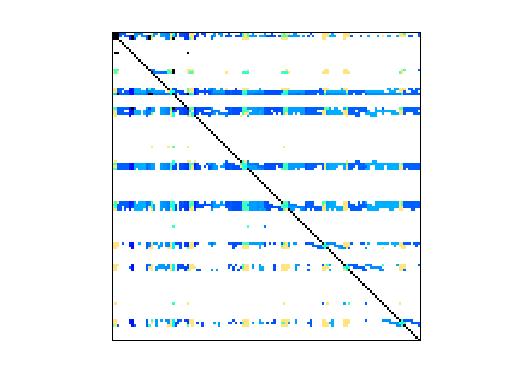 Nonzero Pattern of Sandia/ASIC_680k