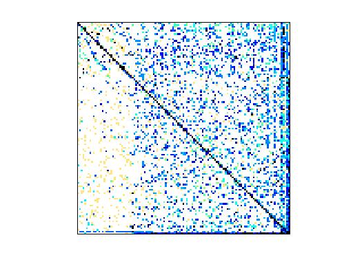 Nonzero Pattern of Sandia/adder_dcop_01