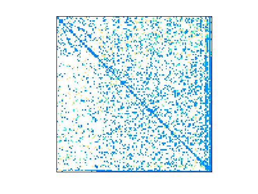 Nonzero Pattern of Sandia/adder_dcop_02