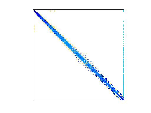 Nonzero Pattern of Schenk_IBMSDS/2D_54019_highK