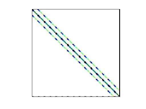 Nonzero Pattern of Schenk_IBMSDS/ibm_matrix_2
