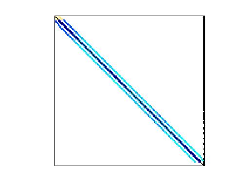 Nonzero Pattern of Schenk_IBMSDS/matrix-new_3