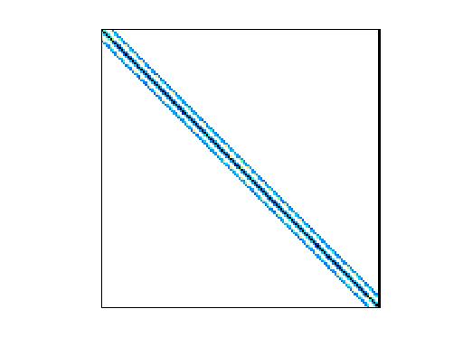 Nonzero Pattern of Schenk_IBMSDS/matrix_9