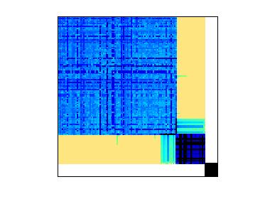 Nonzero Pattern of Sybrandt/MOLIERE_2016