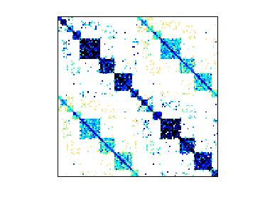 Nonzero Pattern of TAMU_SmartGridCenter/ACTIVSg2000