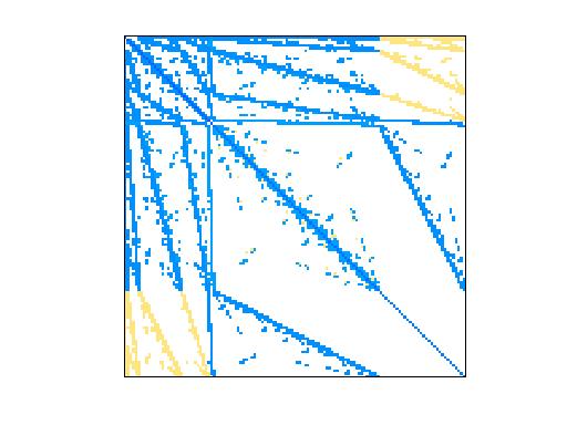 Nonzero Pattern of UTEP/Dubcova1