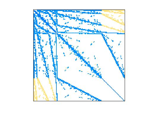 Nonzero Pattern of UTEP/Dubcova2