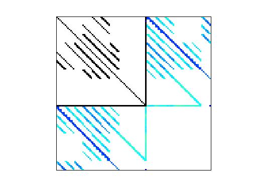 Nonzero Pattern of VDOL/reorientation_1