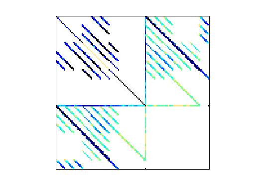Nonzero Pattern of VDOL/reorientation_2