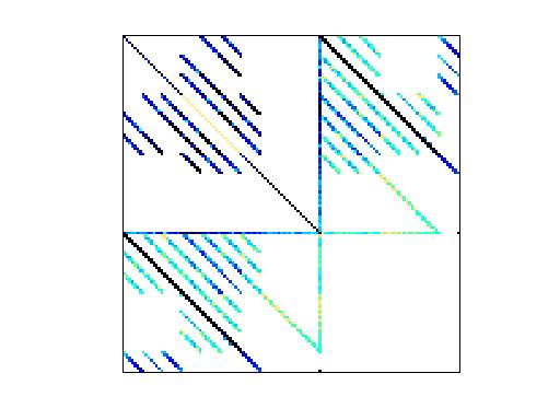 Nonzero Pattern of VDOL/reorientation_4