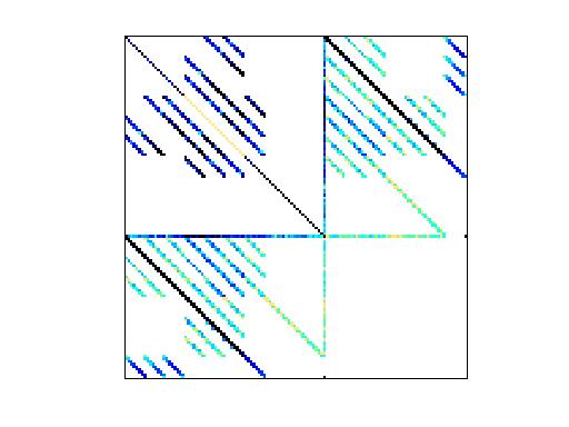 Nonzero Pattern of VDOL/reorientation_6