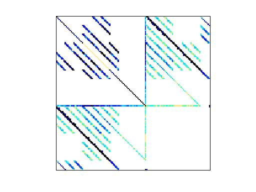 Nonzero Pattern of VDOL/reorientation_8