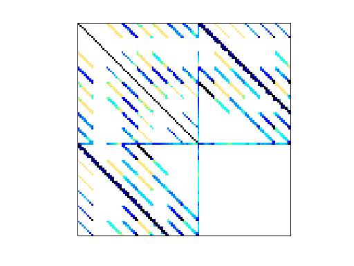 Nonzero Pattern of VDOL/spaceShuttleEntry_1