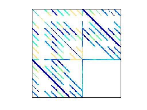 Nonzero Pattern of VDOL/spaceShuttleEntry_2