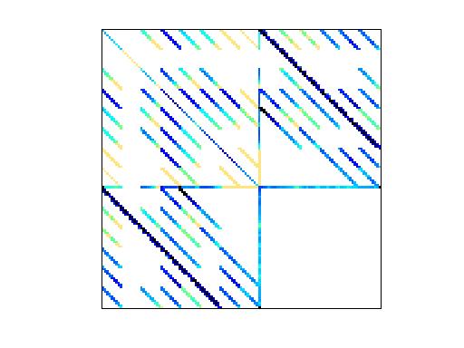Nonzero Pattern of VDOL/spaceShuttleEntry_3