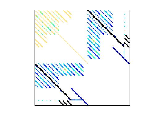 Nonzero Pattern of VDOL/spaceStation_10