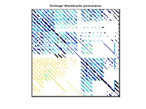 Dulmage-Mendelsohn Permutation of VDOL/spaceStation_10