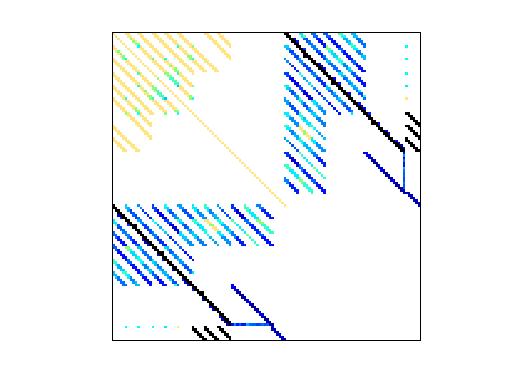 Nonzero Pattern of VDOL/spaceStation_11