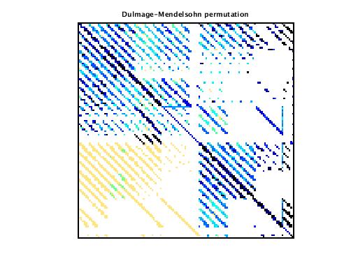 Dulmage-Mendelsohn Permutation of VDOL/spaceStation_11