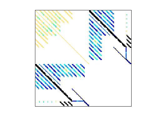 Nonzero Pattern of VDOL/spaceStation_12