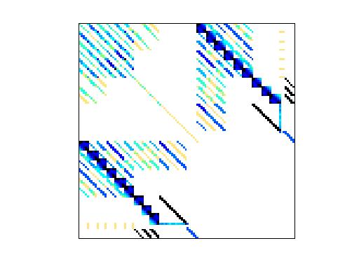 Nonzero Pattern of VDOL/spaceStation_2