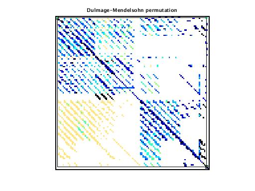 Dulmage-Mendelsohn Permutation of VDOL/spaceStation_3