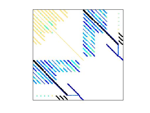 Nonzero Pattern of VDOL/spaceStation_4