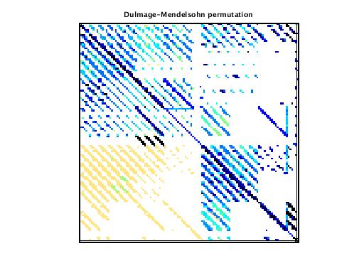 Dulmage-Mendelsohn Permutation of VDOL/spaceStation_4