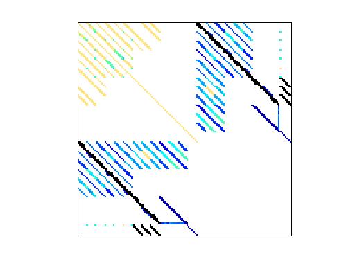Nonzero Pattern of VDOL/spaceStation_5