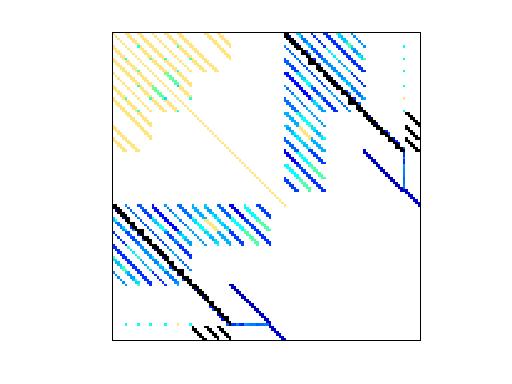 Nonzero Pattern of VDOL/spaceStation_6