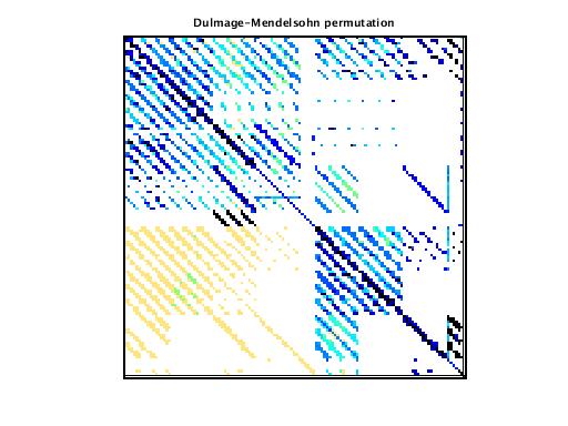 Dulmage-Mendelsohn Permutation of VDOL/spaceStation_6