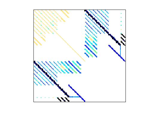 Nonzero Pattern of VDOL/spaceStation_8