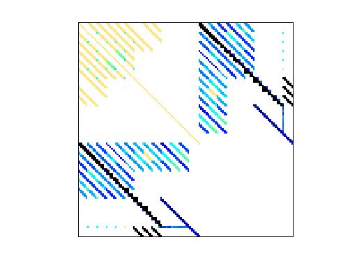 Nonzero Pattern of VDOL/spaceStation_9