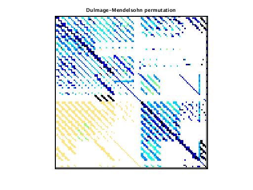 Dulmage-Mendelsohn Permutation of VDOL/spaceStation_9
