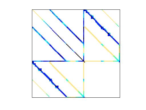 Nonzero Pattern of VDOL/tumorAntiAngiogenesis_3