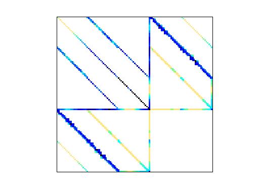 Nonzero Pattern of VDOL/tumorAntiAngiogenesis_5