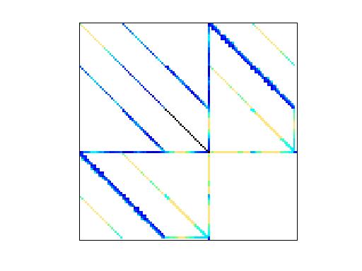 Nonzero Pattern of VDOL/tumorAntiAngiogenesis_6