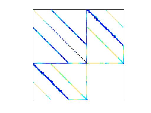 Nonzero Pattern of VDOL/tumorAntiAngiogenesis_8