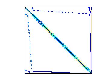 Nonzero Pattern of VLSI/ss1
