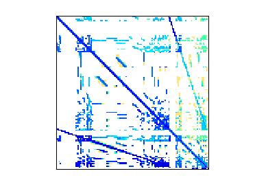 Nonzero Pattern of VLSI/stokes