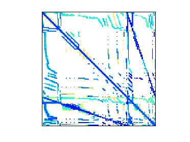Nonzero Pattern of VLSI/vas_stokes_1M