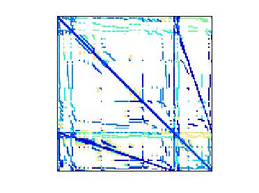 Nonzero Pattern of VLSI/vas_stokes_2M