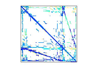 Nonzero Pattern of VLSI/vas_stokes_4M