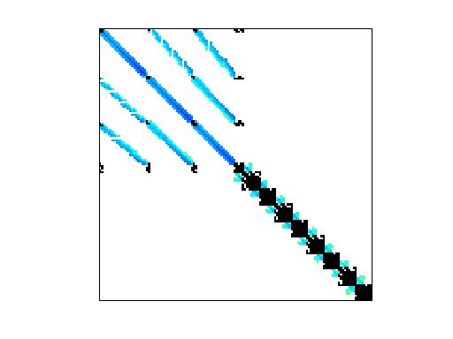 Nonzero Pattern of Williams/consph