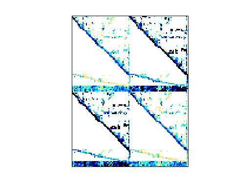 Nonzero Pattern of YCheng/psse1