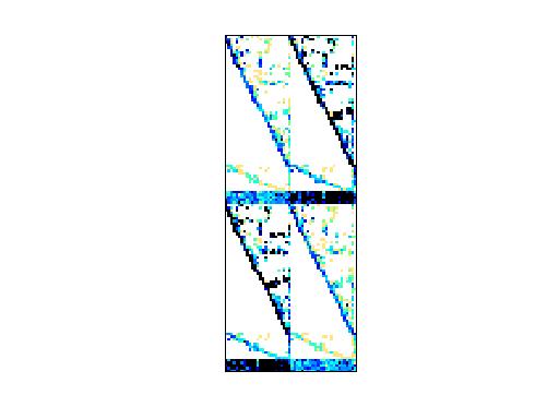 Nonzero Pattern of YCheng/psse2